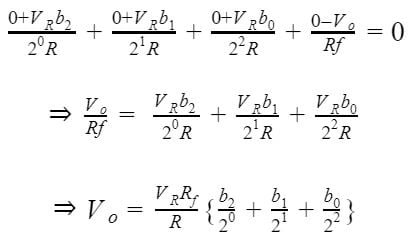 Weighted Resistor DAC Equation1