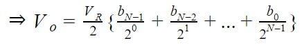 Weighted Resistor DAC Equation3